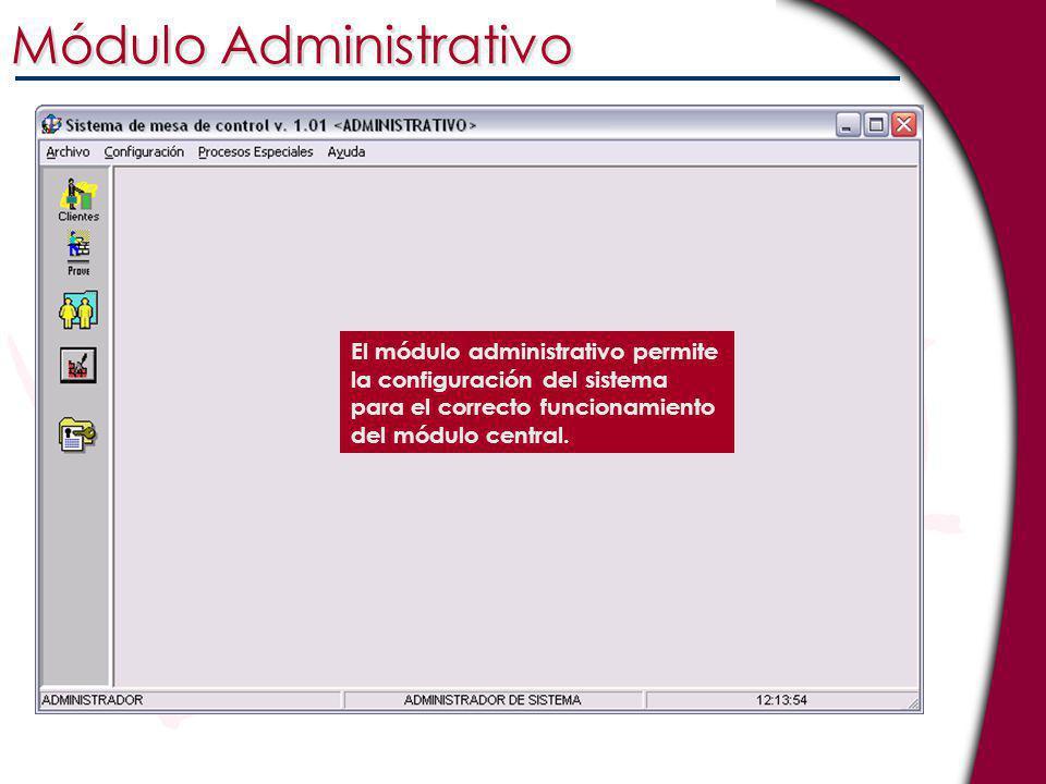 Módulo Administrativo