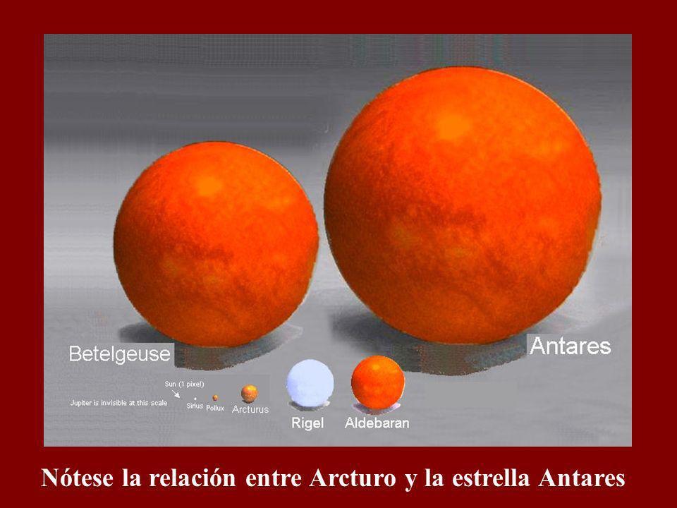 Nótese la relación entre Arcturo y la estrella Antares