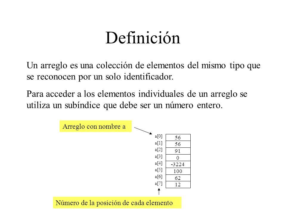 Definición Un arreglo es una colección de elementos del mismo tipo que se reconocen por un solo identificador.