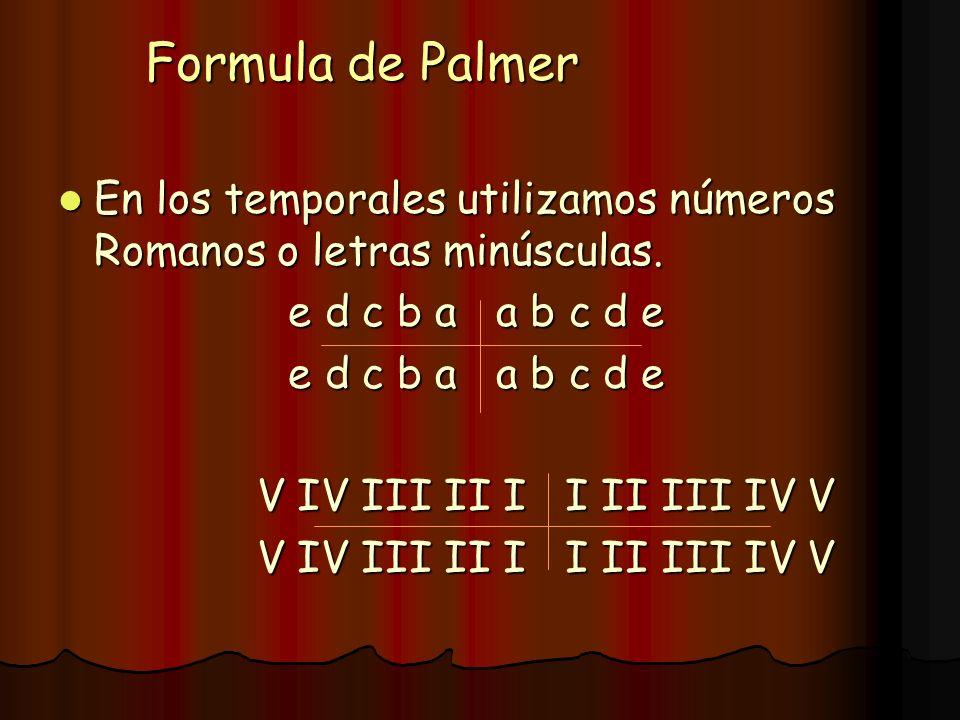 Formula de Palmer En los temporales utilizamos números Romanos o letras minúsculas. e d c b a a b c d e.