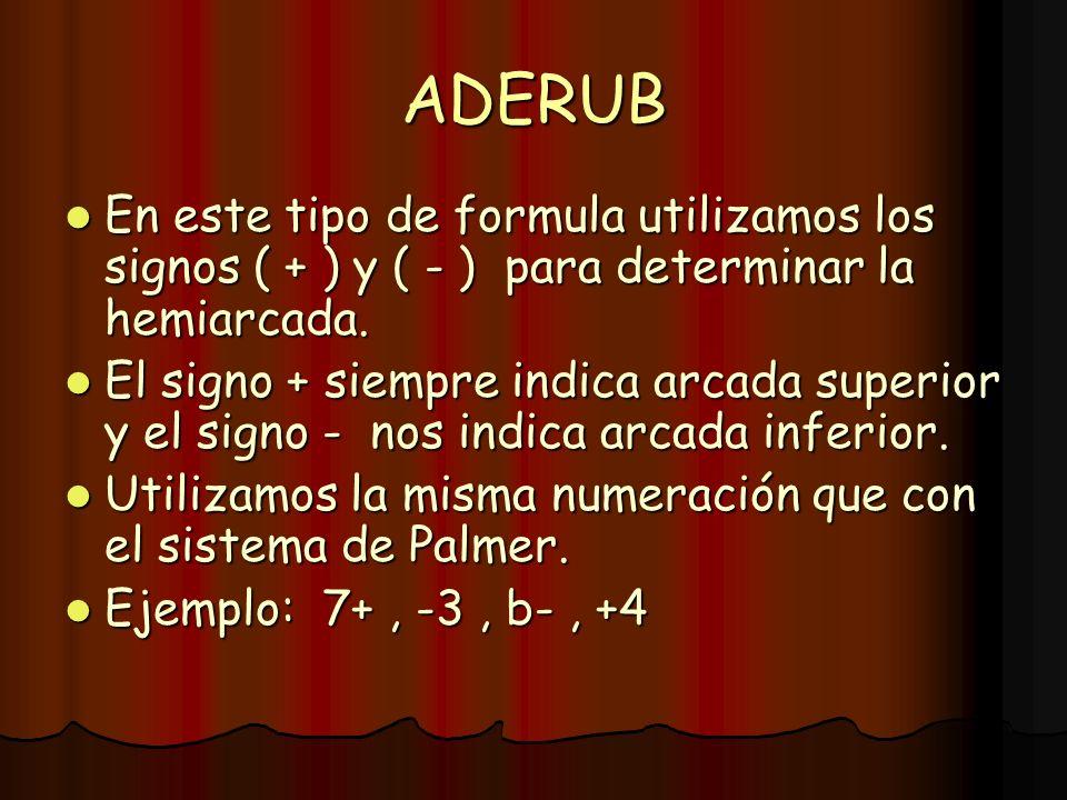 ADERUB En este tipo de formula utilizamos los signos ( + ) y ( - ) para determinar la hemiarcada.