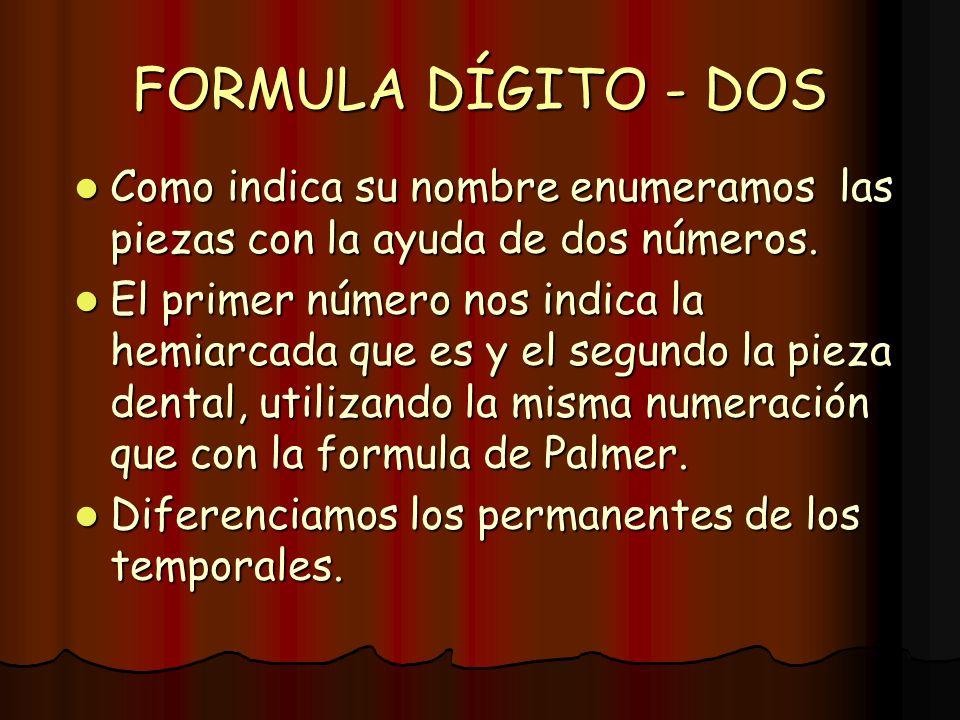 FORMULA DÍGITO - DOS Como indica su nombre enumeramos las piezas con la ayuda de dos números.