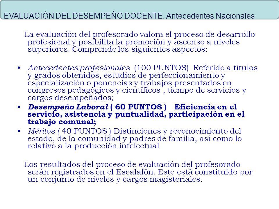 EVALUACIÓN DEL DESEMPEÑO DOCENTE. Antecedentes Nacionales