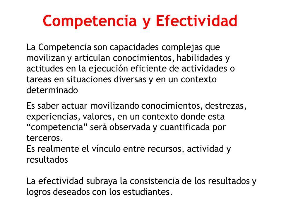 Competencia y Efectividad