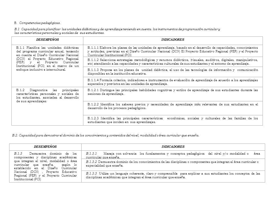 B. Competencias pedagógicas.