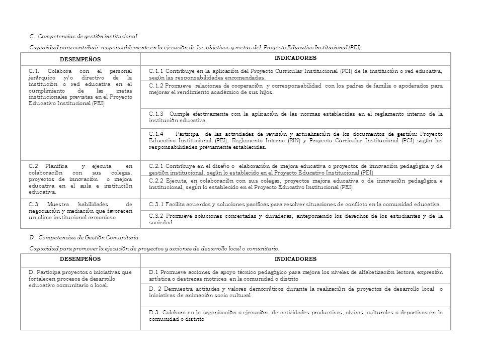 C. Competencias de gestión institucional