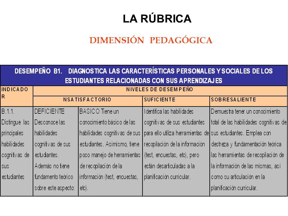 LA RÚBRICA DIMENSIÓN PEDAGÓGICA