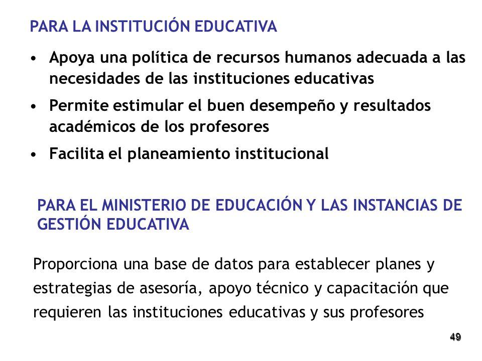 PARA LA INSTITUCIÓN EDUCATIVA