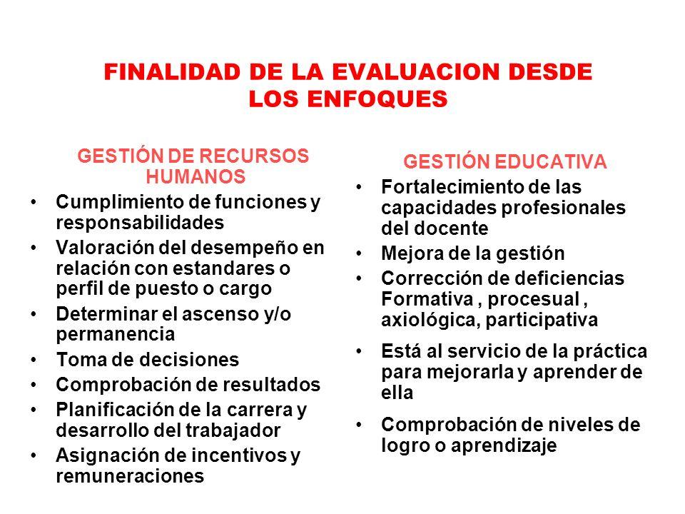 FINALIDAD DE LA EVALUACION DESDE LOS ENFOQUES