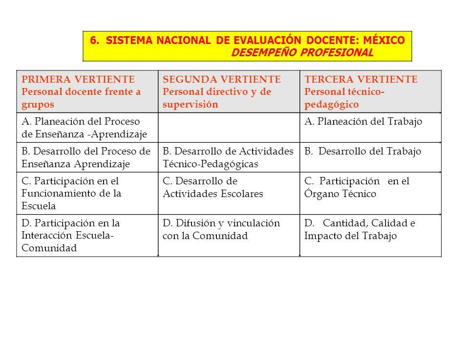 6. SISTEMA NACIONAL DE EVALUACIÓN DOCENTE: MÉXICO
