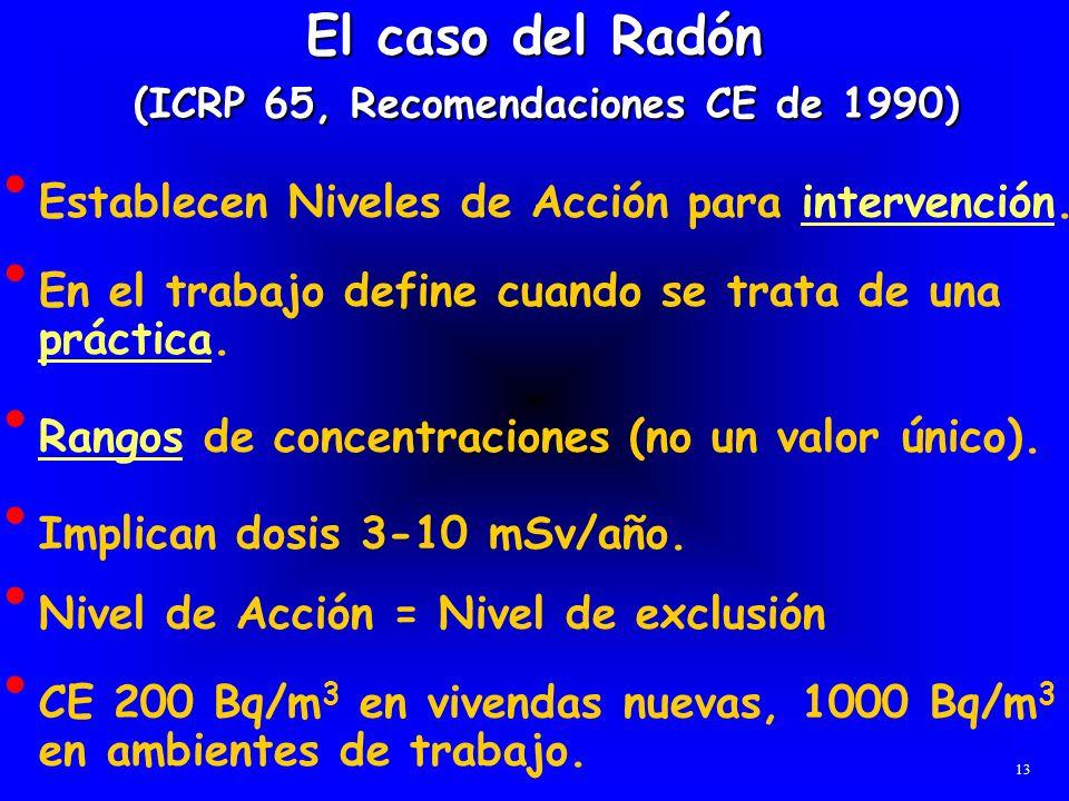 El caso del Radón (ICRP 65, Recomendaciones CE de 1990)