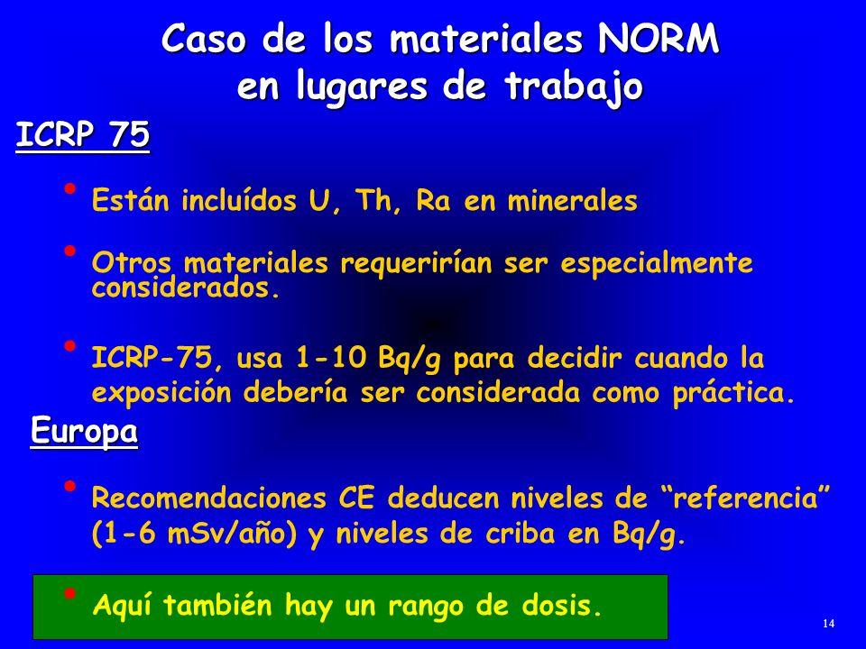 Caso de los materiales NORM en lugares de trabajo