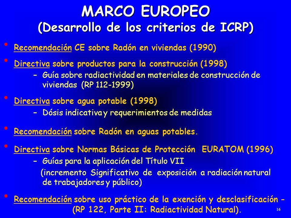MARCO EUROPEO (Desarrollo de los criterios de ICRP)