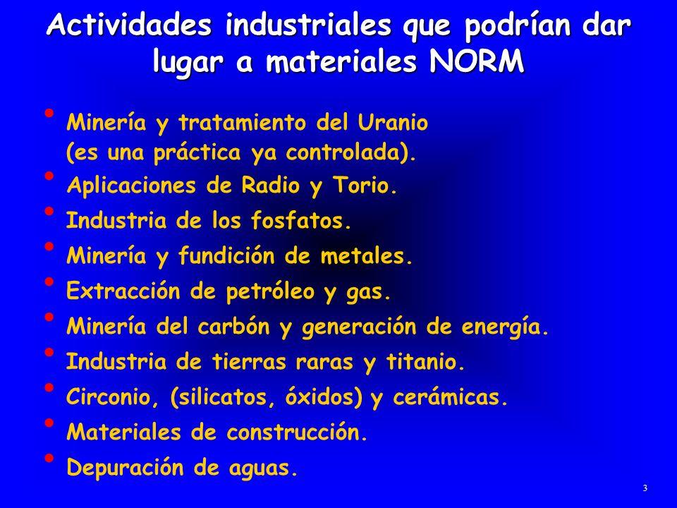 Actividades industriales que podrían dar lugar a materiales NORM
