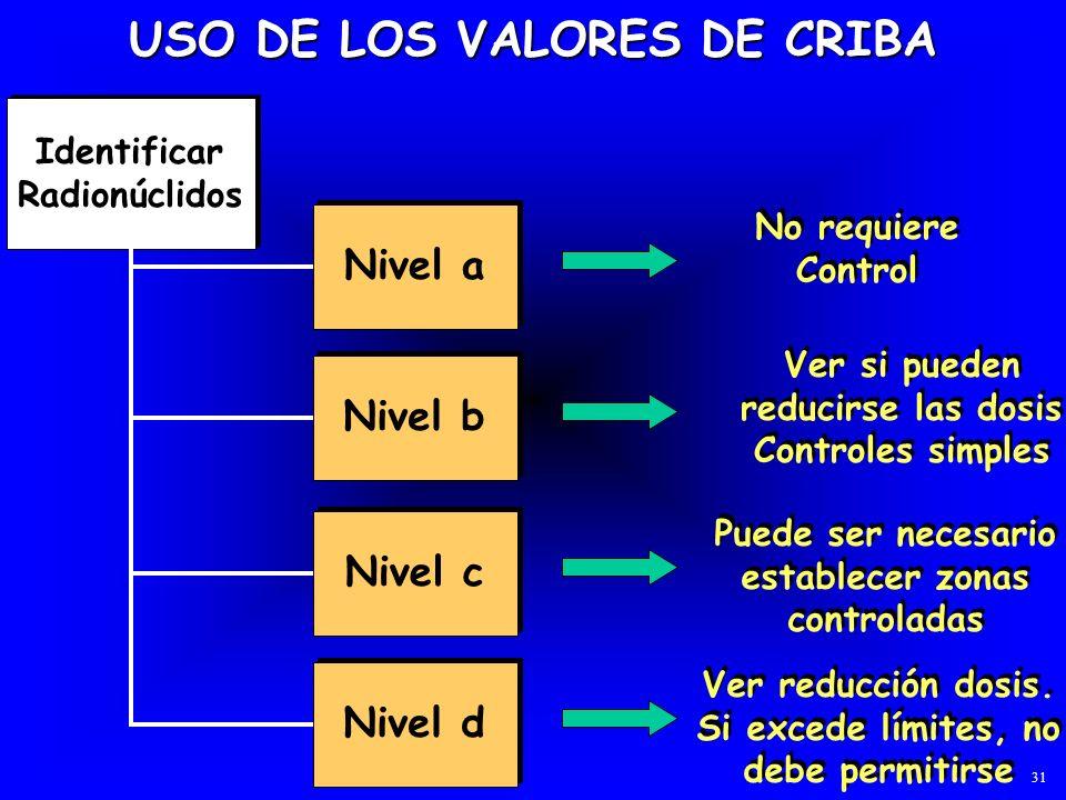 USO DE LOS VALORES DE CRIBA