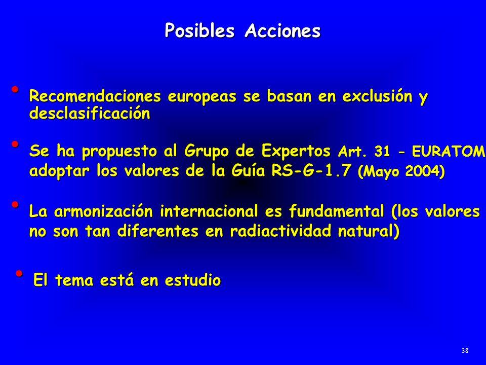 Posibles Acciones Recomendaciones europeas se basan en exclusión y desclasificación.