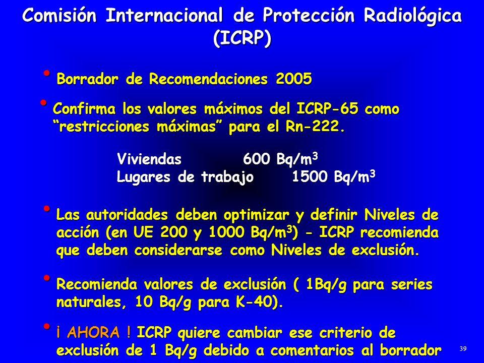 Comisión Internacional de Protección Radiológica (ICRP)
