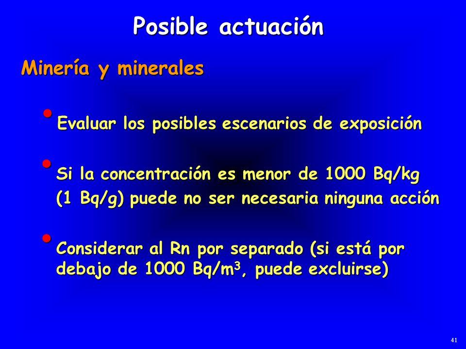 Posible actuación Minería y minerales
