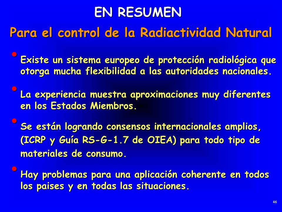 Para el control de la Radiactividad Natural
