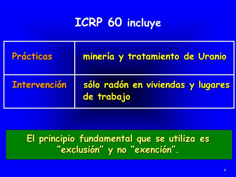 ICRP 60 incluye Prácticas minería y tratamiento de Uranio