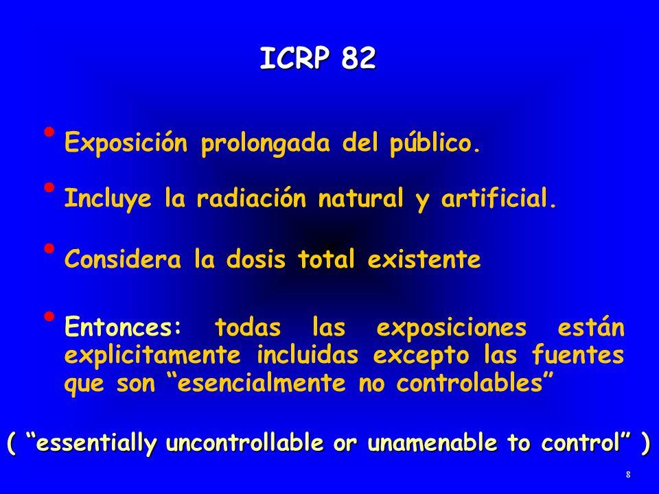ICRP 82 Exposición prolongada del público.