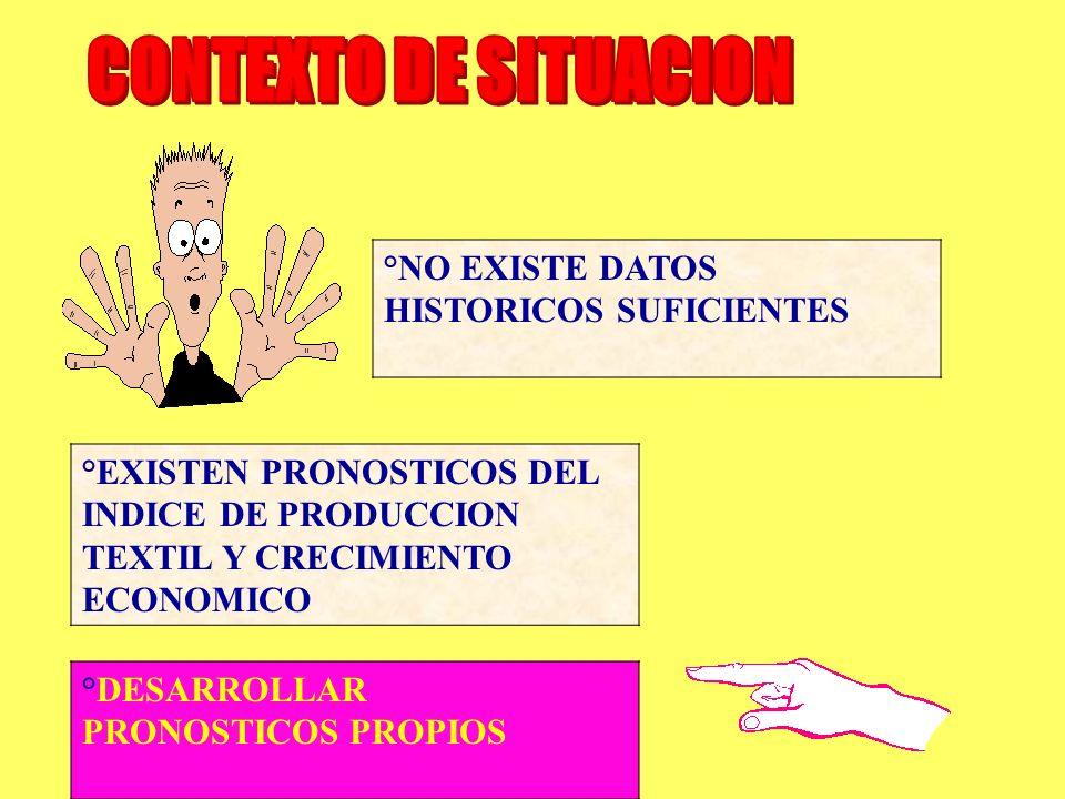 CONTEXTO DE SITUACION °NO EXISTE DATOS HISTORICOS SUFICIENTES