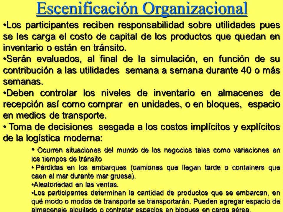 Escenificación Organizacional
