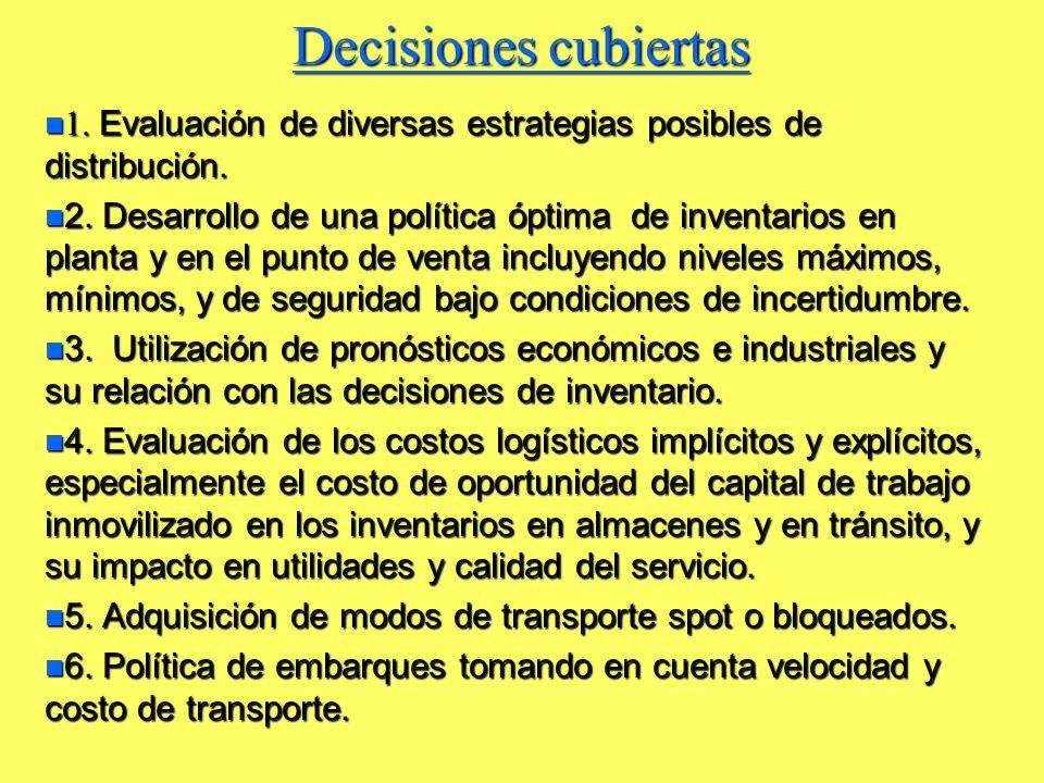 Decisiones cubiertas 1. Evaluación de diversas estrategias posibles de distribución.