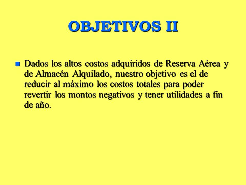 OBJETIVOS II