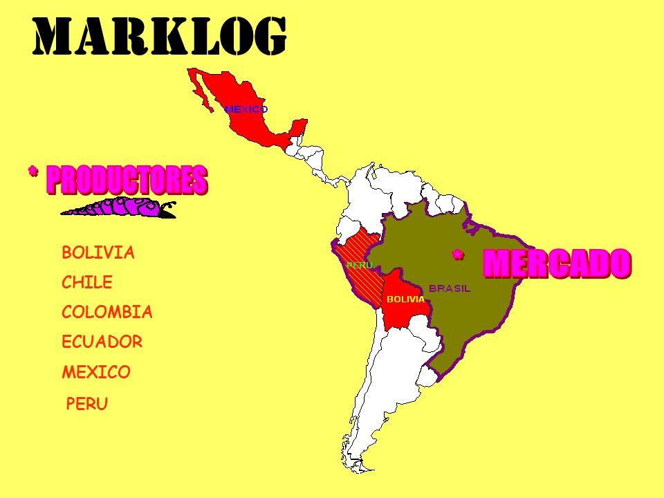 MARKLOG * PRODUCTORES * MERCADO BOLIVIA CHILE COLOMBIA ECUADOR MEXICO