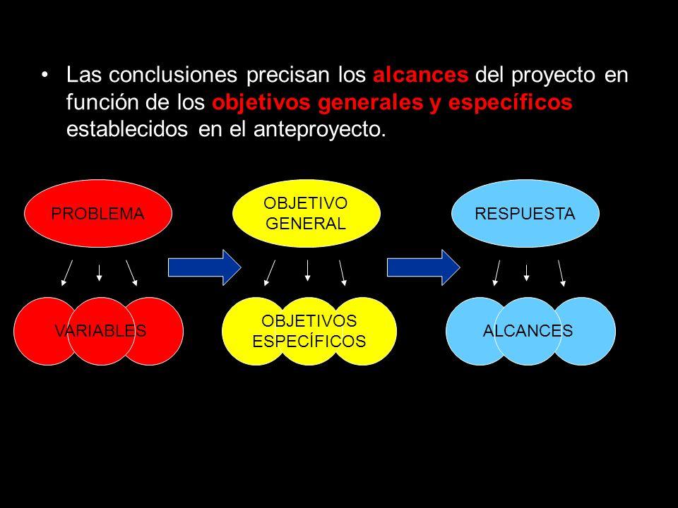 Las conclusiones precisan los alcances del proyecto en función de los objetivos generales y específicos establecidos en el anteproyecto.