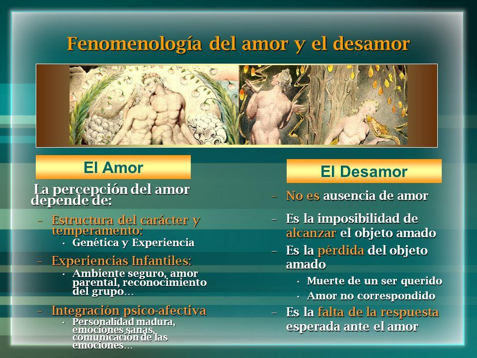 Fenomenología del amor y el desamor