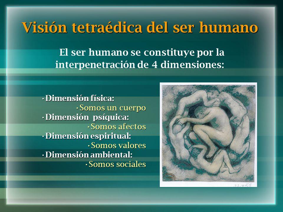 Visión tetraédica del ser humano