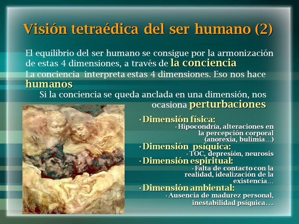 Visión tetraédica del ser humano (2)