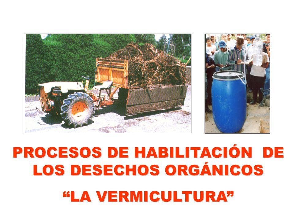 PROCESOS DE HABILITACIÓN DE LOS DESECHOS ORGÁNICOS