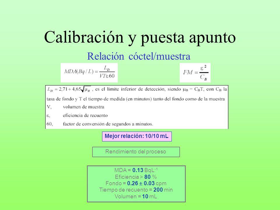 Calibración y puesta apunto