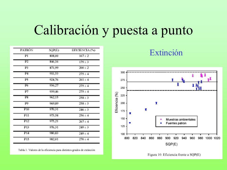 Calibración y puesta a punto