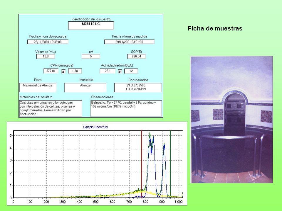 Ficha de muestras