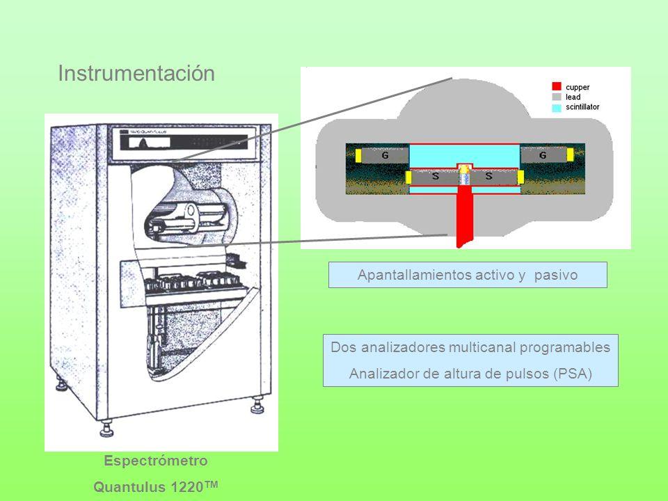 Instrumentación Apantallamientos activo y pasivo
