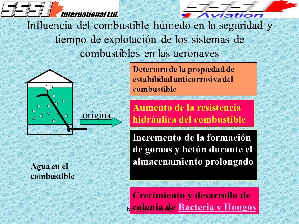 Influencia del combustible húmedo en la seguridad y tiempo de explotación de los sistemas de combustibles en las aeronaves