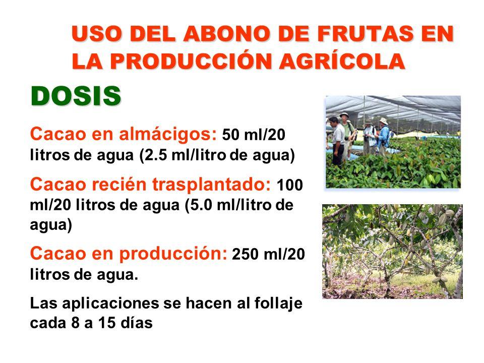 USO DEL ABONO DE FRUTAS EN LA PRODUCCIÓN AGRÍCOLA