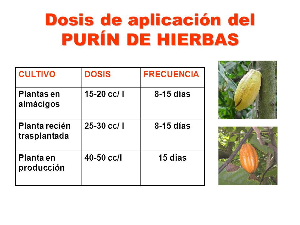 Dosis de aplicación del PURÍN DE HIERBAS