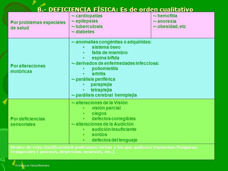 B.- DEFICIENCIA FÍSICA: Es de orden cualitativo