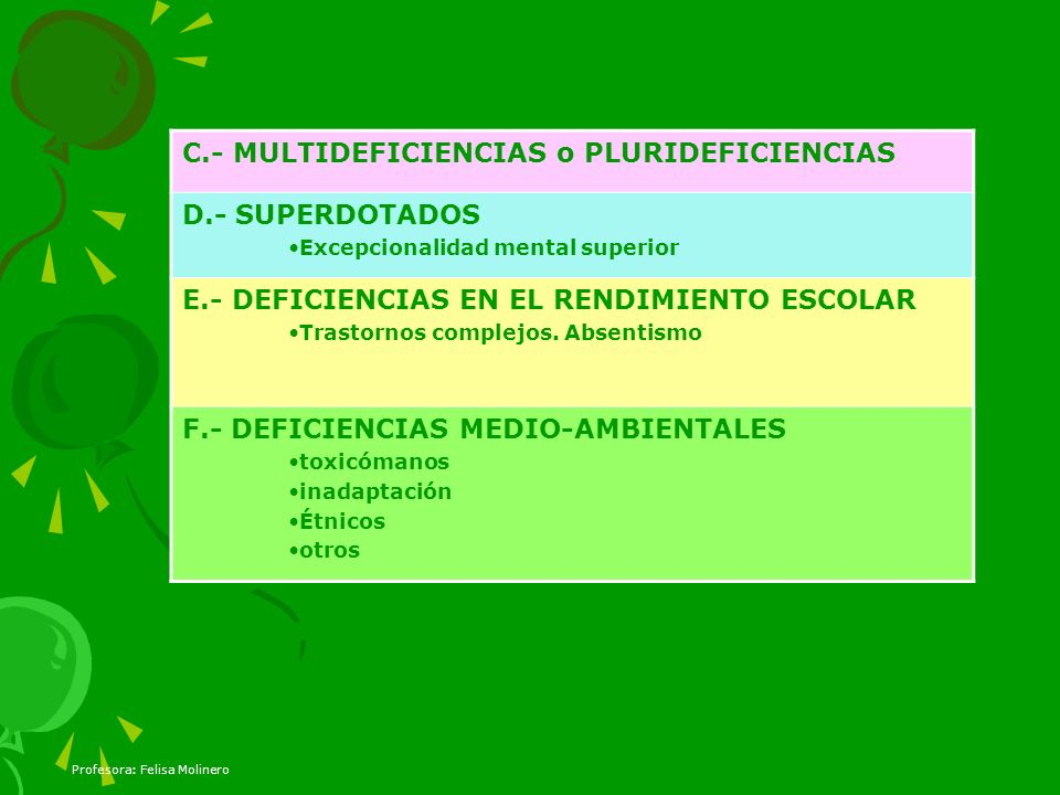 C.- MULTIDEFICIENCIAS o PLURIDEFICIENCIAS D.- SUPERDOTADOS