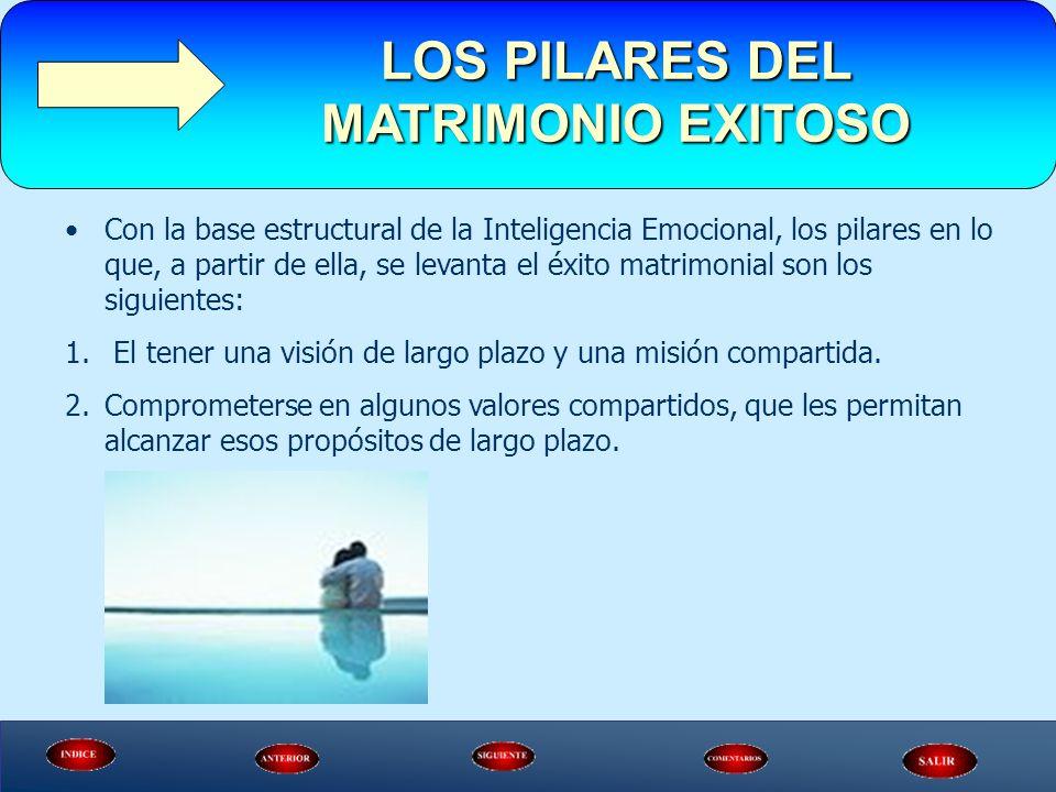 LOS PILARES DEL MATRIMONIO EXITOSO