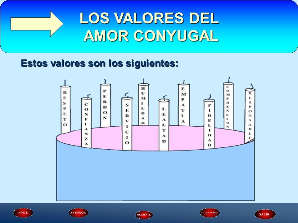 LOS VALORES DEL AMOR CONYUGAL