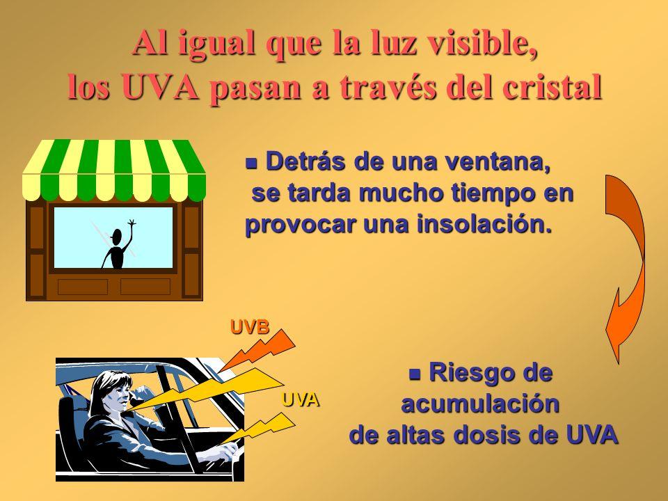 Al igual que la luz visible, los UVA pasan a través del cristal