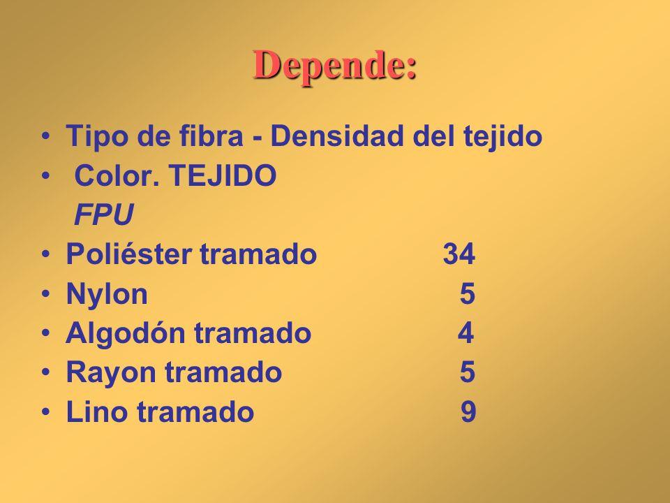 Depende: Tipo de fibra - Densidad del tejido Color. TEJIDO FPU