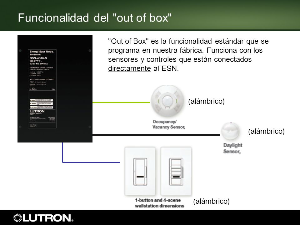 Funcionalidad del out of box