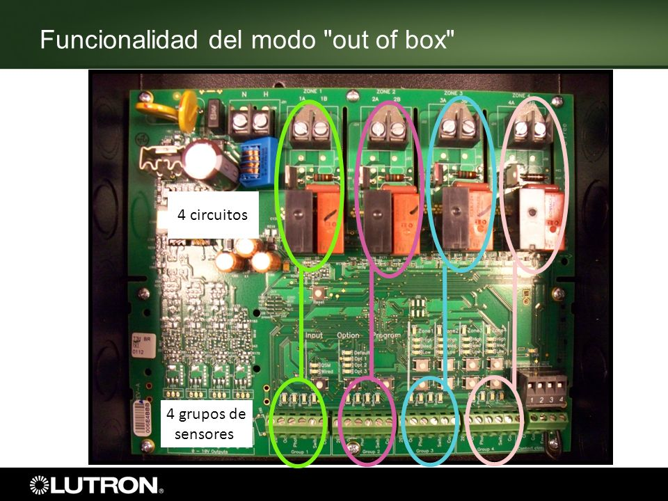 Funcionalidad del modo out of box